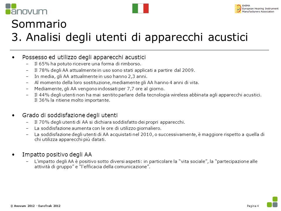 Sommario 3. Analisi degli utenti di apparecchi acustici Possesso ed utilizzo degli apparecchi acustici –Il 65% ha potuto ricevere una forma di rimbors