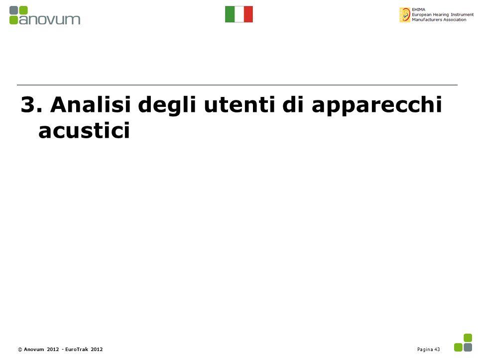3. Analisi degli utenti di apparecchi acustici Pagina 43© Anovum 2012 - EuroTrak 2012