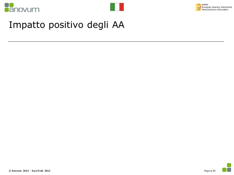 Impatto positivo degli AA Pagina 58© Anovum 2012 - EuroTrak 2012