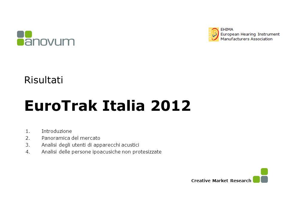Risultati EuroTrak Italia 2012 1.Introduzione 2.Panoramica del mercato 3.Analisi degli utenti di apparecchi acustici 4.Analisi delle persone ipoacusic