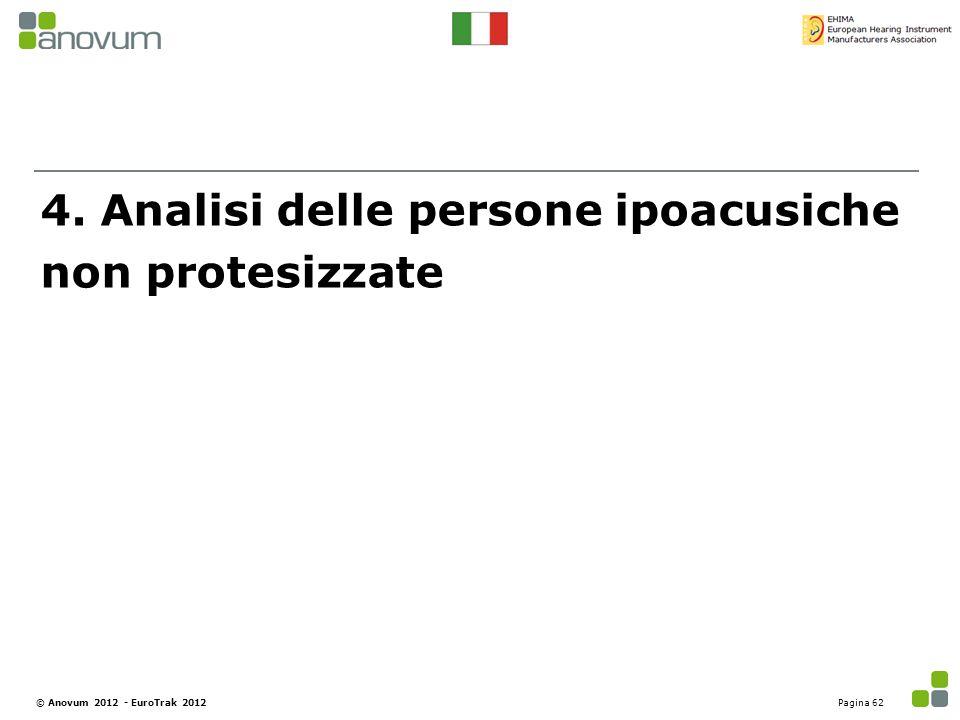 4. Analisi delle persone ipoacusiche non protesizzate Pagina 62© Anovum 2012 - EuroTrak 2012