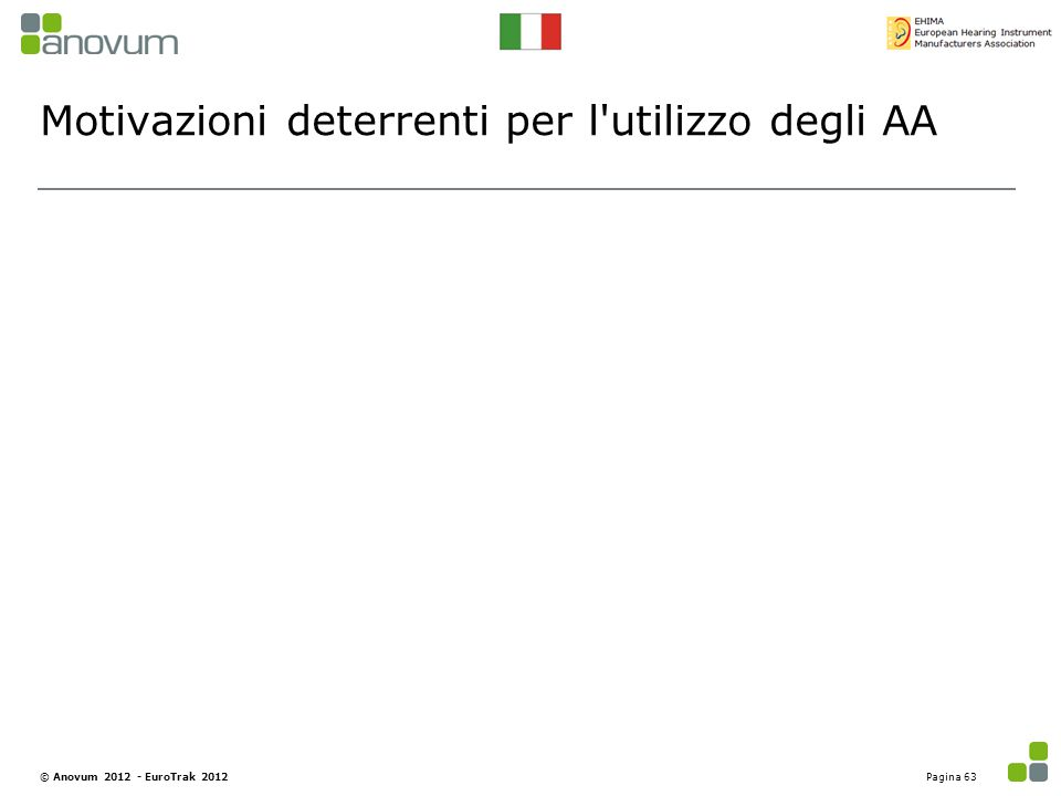 Motivazioni deterrenti per l'utilizzo degli AA Pagina 63© Anovum 2012 - EuroTrak 2012