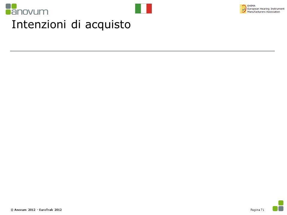 Intenzioni di acquisto Pagina 71© Anovum 2012 - EuroTrak 2012