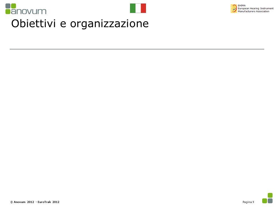 Obiettivi e organizzazione Pagina 9© Anovum 2012 - EuroTrak 2012