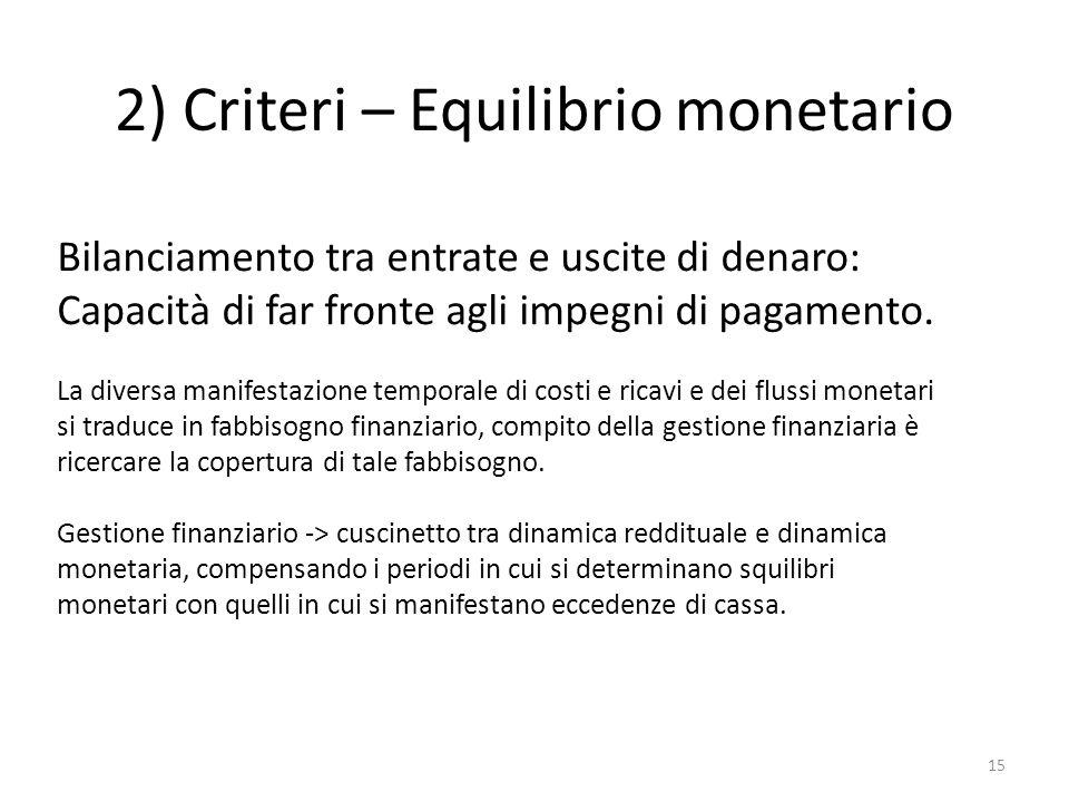 2) Criteri – Equilibrio monetario 15 Bilanciamento tra entrate e uscite di denaro: Capacità di far fronte agli impegni di pagamento. La diversa manife