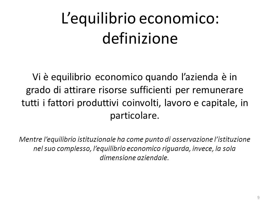 L'equilibrio economico: definizione 9 Vi è equilibrio economico quando l'azienda è in grado di attirare risorse sufficienti per remunerare tutti i fat