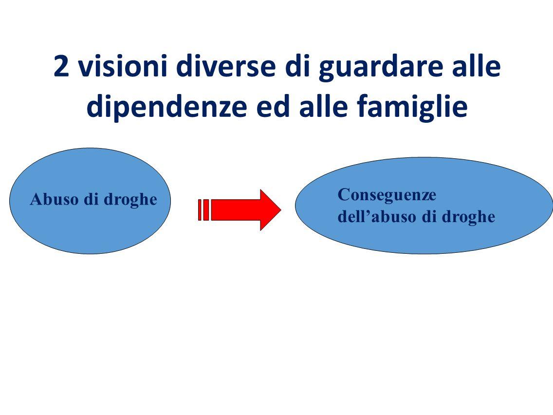 Abuso di droghe Conseguenze dell'abuso di droghe 2 visioni diverse di guardare alle dipendenze ed alle famiglie