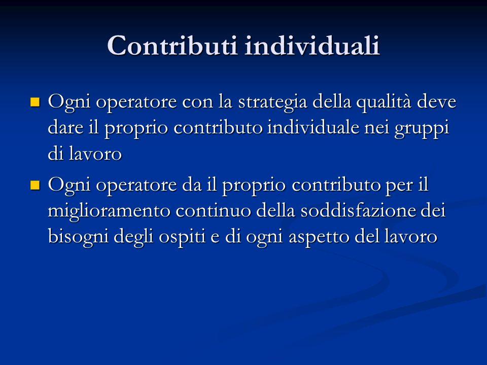 Contributi individuali Ogni operatore con la strategia della qualità deve dare il proprio contributo individuale nei gruppi di lavoro Ogni operatore c