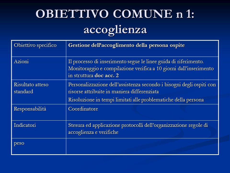 OBIETTIVO COMUNE n 1: accoglienza Obiettivo specifico Gestione dell'accoglimento della persona ospite Azioni Il processo di inserimento segue le linee