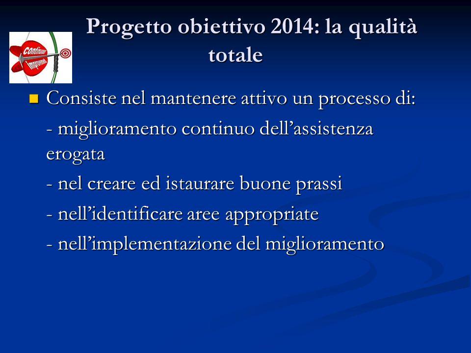 Progetto obiettivo 2014: la qualità totale Progetto obiettivo 2014: la qualità totale Consiste nel mantenere attivo un processo di: Consiste nel mante