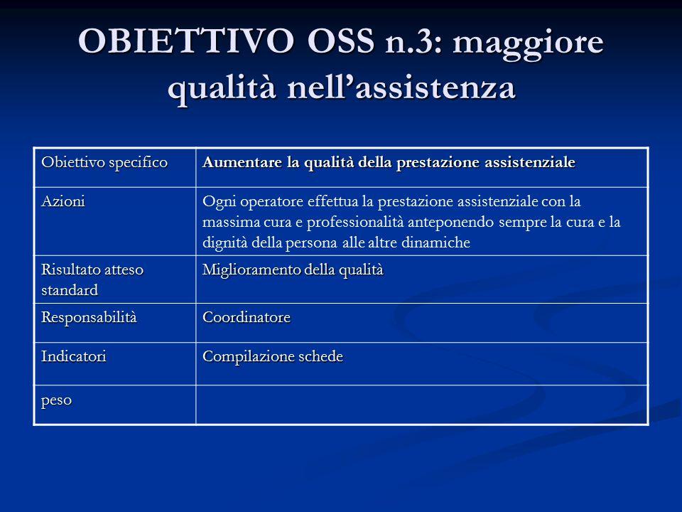 OBIETTIVO OSS n.3: maggiore qualità nell'assistenza Obiettivo specifico Aumentare la qualità della prestazione assistenziale AzioniOgni operatore effe