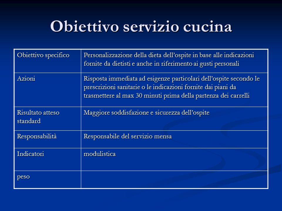 Obiettivo servizio cucina Obiettivo specifico Personalizzazione della dieta dell'ospite in base alle indicazioni fornite da dietisti e anche in riferi