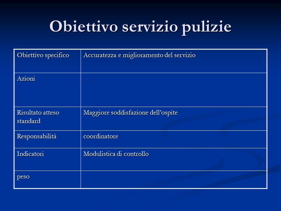 Obiettivo servizio pulizie Obiettivo specifico Accuratezza e miglioramento del servizio Azioni Risultato atteso standard Maggiore soddisfazione dell'o