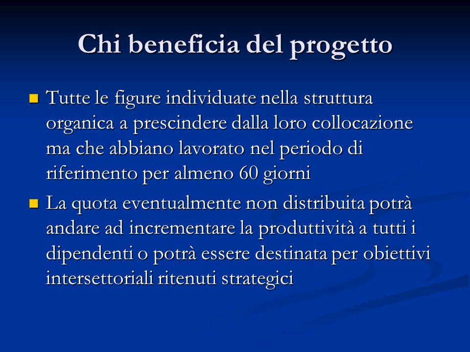 Chi beneficia del progetto Tutte le figure individuate nella struttura organica a prescindere dalla loro collocazione ma che abbiano lavorato nel peri