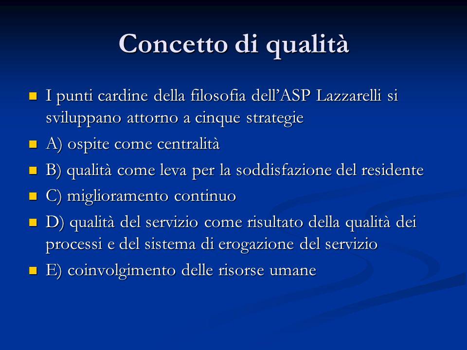 Concetto di qualità I punti cardine della filosofia dell'ASP Lazzarelli si sviluppano attorno a cinque strategie I punti cardine della filosofia dell'