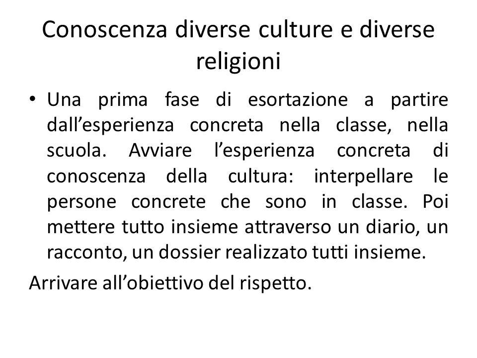 Conoscenza diverse culture e diverse religioni Una prima fase di esortazione a partire dall'esperienza concreta nella classe, nella scuola. Avviare l'
