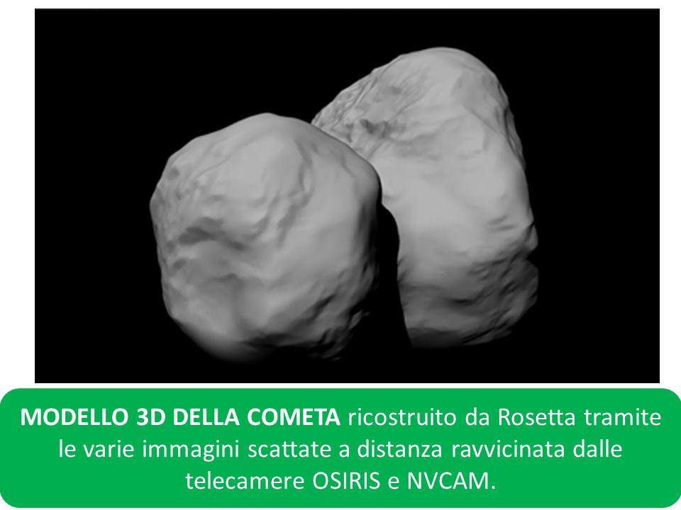 MODELLO 3D DELLA COMETA ricostruito da Rosetta tramite le varie immagini scattate a distanza ravvicinata dalle telecamere OSIRIS e NVCAM.