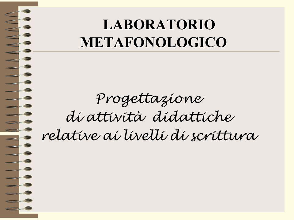 LABORATORIO METAFONOLOGICO LABORATORIO METAFONOLOGICO Progettazione di attività didattiche relative ai livelli di scrittura