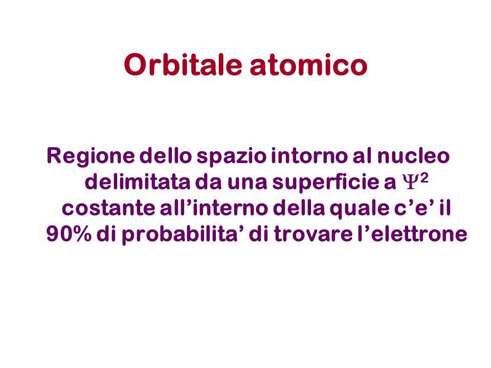 Orbitale atomico Regione dello spazio intorno al nucleo delimitata da una superficie a  2 costante all'interno della quale c'e' il 90% di probabilita