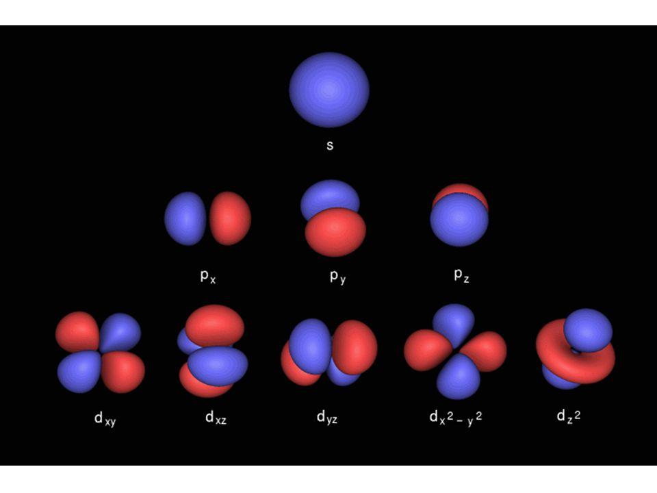 Sezioni della superfici a  2 costante