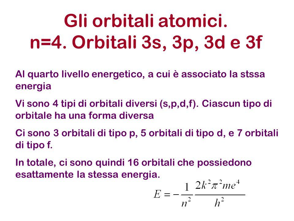 Gli orbitali atomici. n=4. Orbitali 3s, 3p, 3d e 3f Al quarto livello energetico, a cui è associato la stssa energia Vi sono 4 tipi di orbitali divers