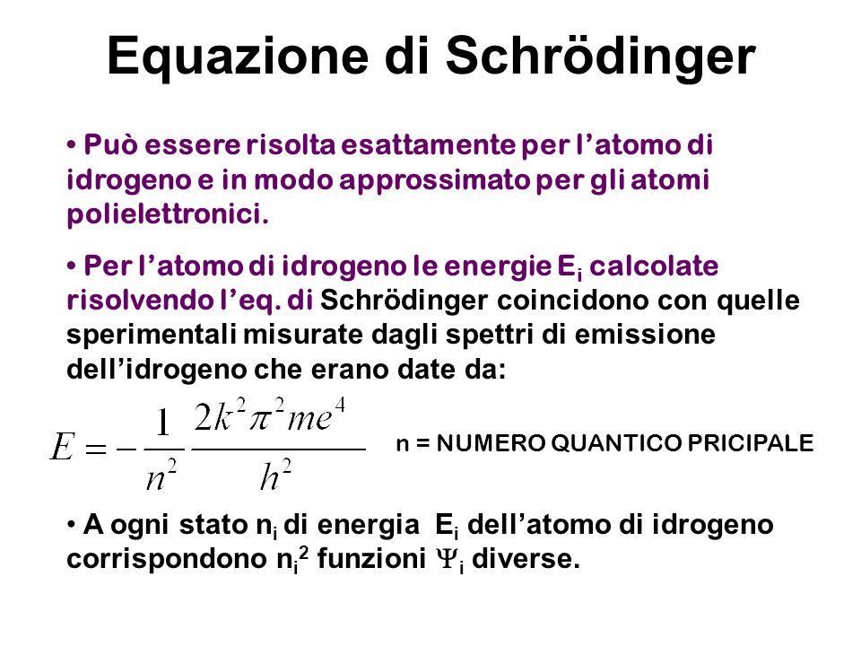 Equazione di Schrödinger Può essere risolta esattamente per l'atomo di idrogeno e in modo approssimato per gli atomi polielettronici. Per l'atomo di i