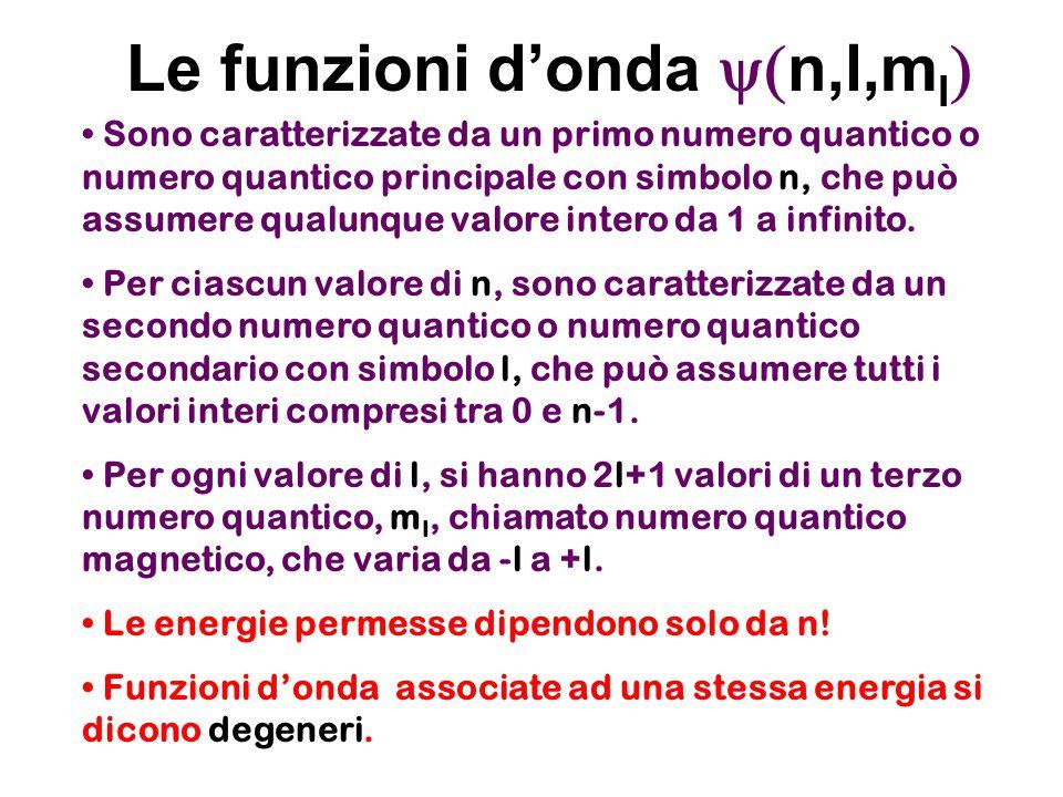 n  1numero quantico principale 0  l  n-1 numero quantico secondario -l  m l  lnumero quantico magnetico Le funzioni d'onda  n,l,m l 
