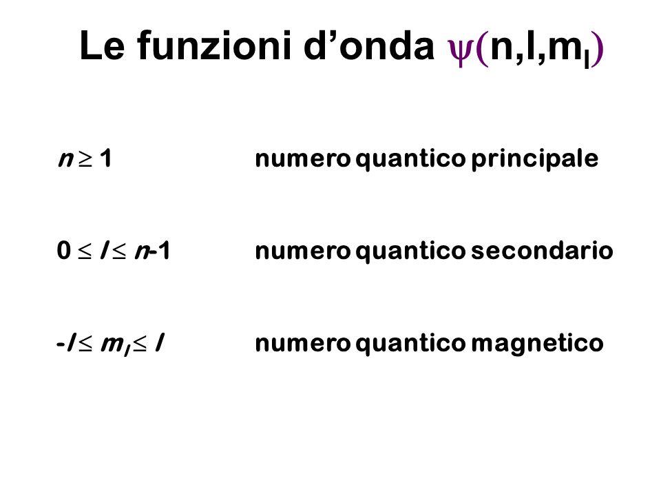 Funzioni d'onda sono individuate con le lettere s, p, d, f a seconda dei valori rispettivamente 0, 1, 2, 3 che il numero quantico l assume in queste funzioni.