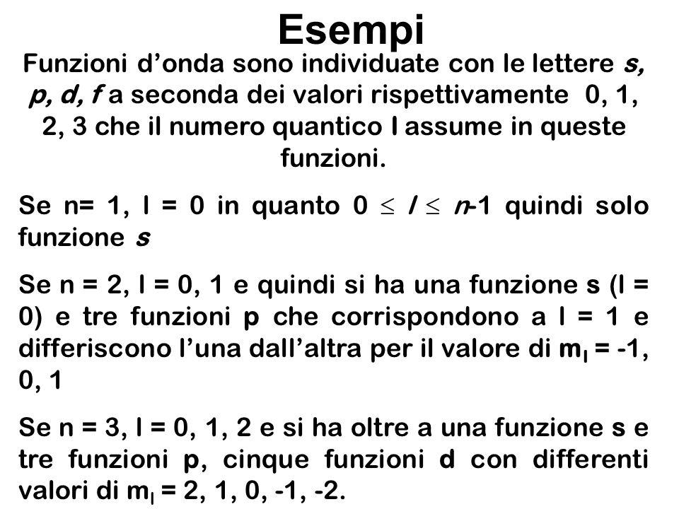 Funzioni d'onda sono individuate con le lettere s, p, d, f a seconda dei valori rispettivamente 0, 1, 2, 3 che il numero quantico l assume in queste f