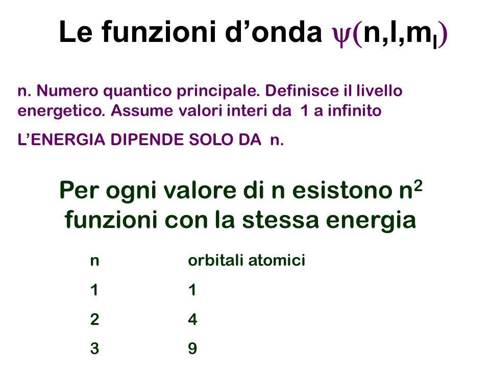 n. Numero quantico principale. Definisce il livello energetico. Assume valori interi da 1 a infinito L'ENERGIA DIPENDE SOLO DA n. Per ogni valore di n