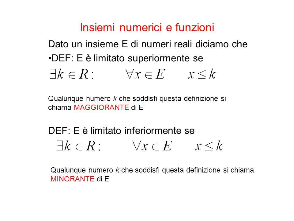Insiemi numerici e funzioni Dato un insieme E di numeri reali diciamo che DEF: E è limitato superiormente se Qualunque numero k che soddisfi questa de