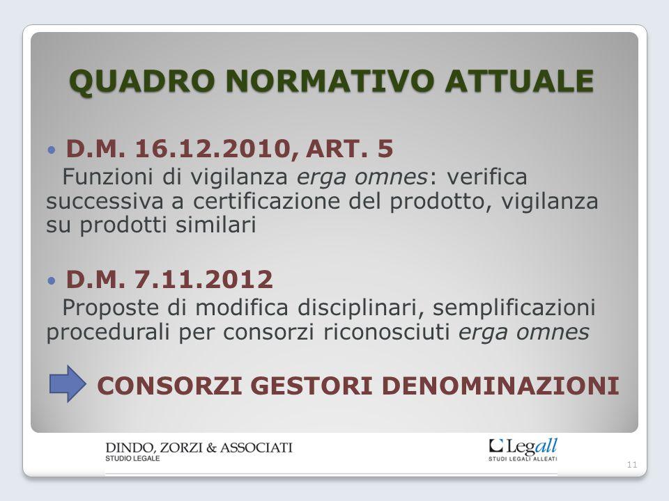 QUADRO NORMATIVO ATTUALE D.M. 16.12.2010, ART. 5 Funzioni di vigilanza erga omnes: verifica successiva a certificazione del prodotto, vigilanza su pro