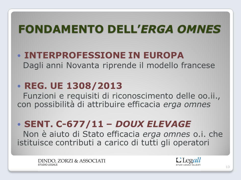 FONDAMENTO DELL'ERGA OMNES INTERPROFESSIONE IN EUROPA Dagli anni Novanta riprende il modello francese REG. UE 1308/2013 Funzioni e requisiti di ricono