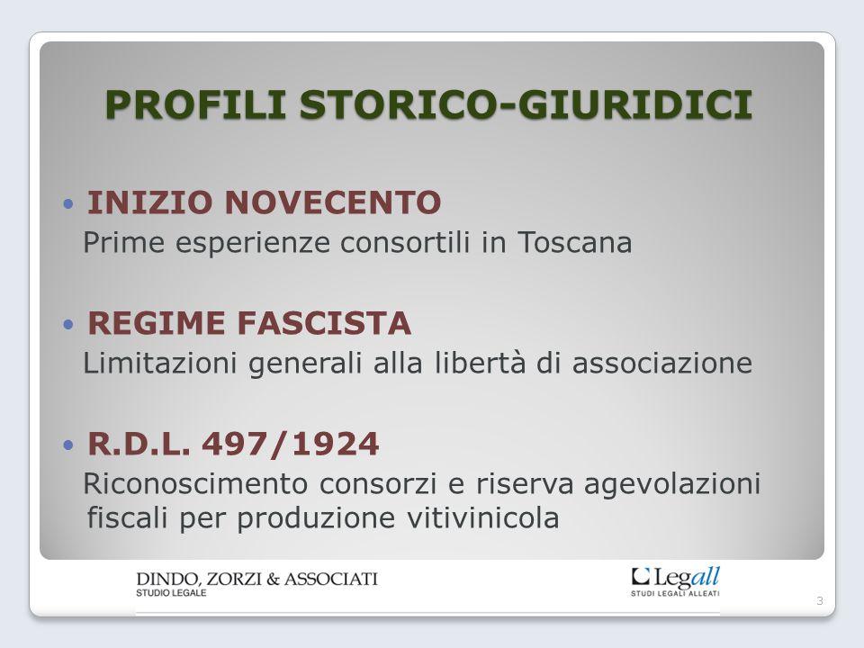 FONDAMENTO DELL'ERGA OMNES REG.UE 1308/2013, ART.
