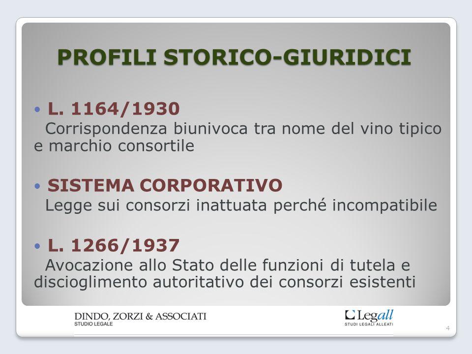 PROFILI STORICO-GIURIDICI L. 1164/1930 Corrispondenza biunivoca tra nome del vino tipico e marchio consortile SISTEMA CORPORATIVO Legge sui consorzi i