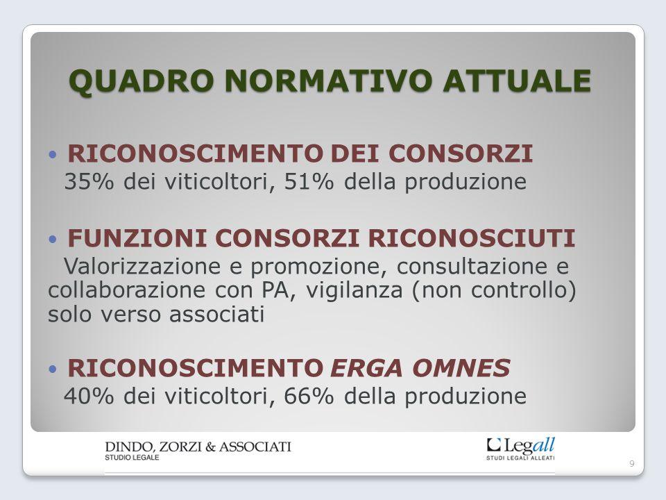 GRAZIE PER L'ATTENZIONE DINDO, ZORZI & ASSOCIATI VIA LEONCINO, 16 37121 VERONA TEL.(+39) 045 80 01 884 FAX (+39) 045 59 72 44 VERONA MILANO ROMA FIRENZE www.studiodindo.it www.leg-all.it XXI Seminario di aggiornamento Verona - Vinitaly - 6 aprile 2014 Avv.ti Stefano Dindo e Luca Andretto 20