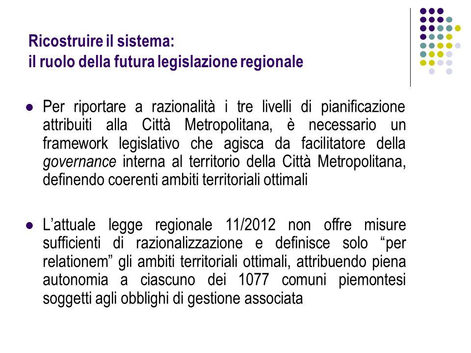 Ricostruire il sistema: il ruolo della futura legislazione regionale Per riportare a razionalità i tre livelli di pianificazione attribuiti alla Città