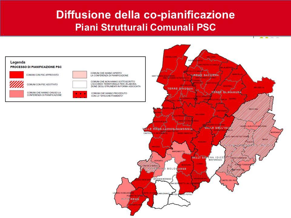 Diffusione della co-pianificazione Piani Strutturali Comunali PSC