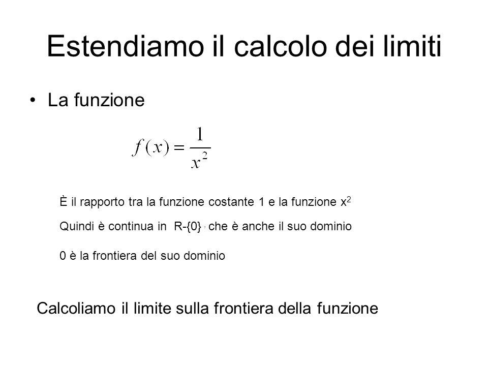 Estendiamo il calcolo dei limiti La funzione È il rapporto tra la funzione costante 1 e la funzione x 2 Quindi è continua in R-{0}, che è anche il suo dominio 0 è la frontiera del suo dominio Calcoliamo il limite sulla frontiera della funzione
