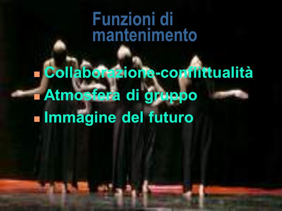 Funzioni di mantenimento Collaborazione-conflittualità Atmosfera di gruppo Immagine del futuro