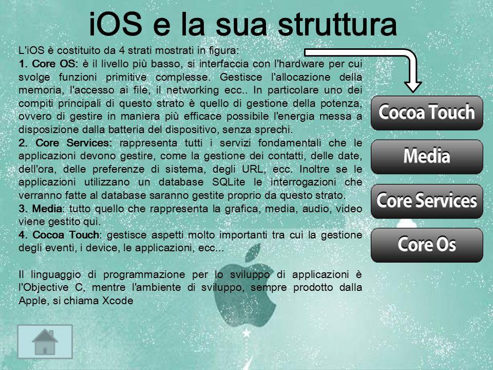 L'iOS è costituito da 4 strati mostrati in figura: 1. Core OS: è il livello più basso, si interfaccia con l'hardware per cui svolge funzioni primitive