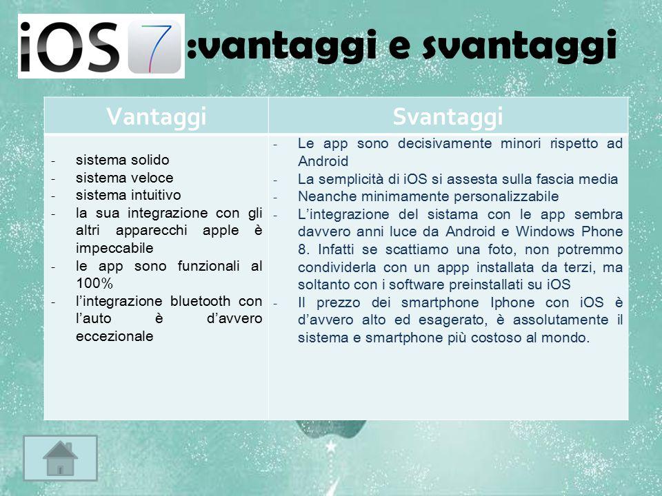 :vantaggi e svantaggi VantaggiSvantaggi - sistema solido - sistema veloce - sistema intuitivo - la sua integrazione con gli altri apparecchi apple è i