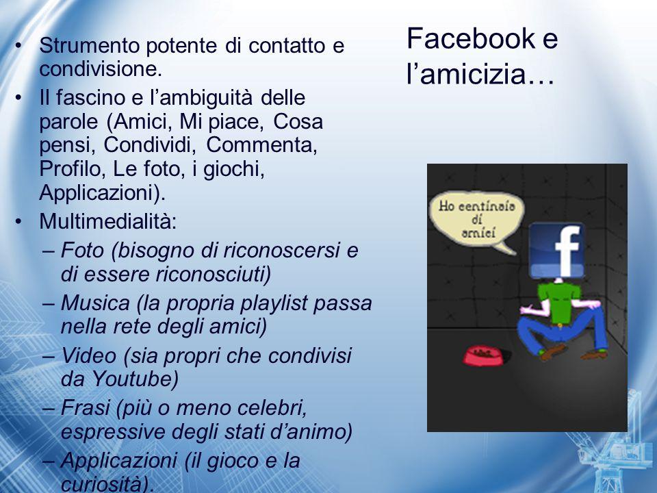 Facebook e l'amicizia… Strumento potente di contatto e condivisione. Il fascino e l'ambiguità delle parole (Amici, Mi piace, Cosa pensi, Condividi, Co