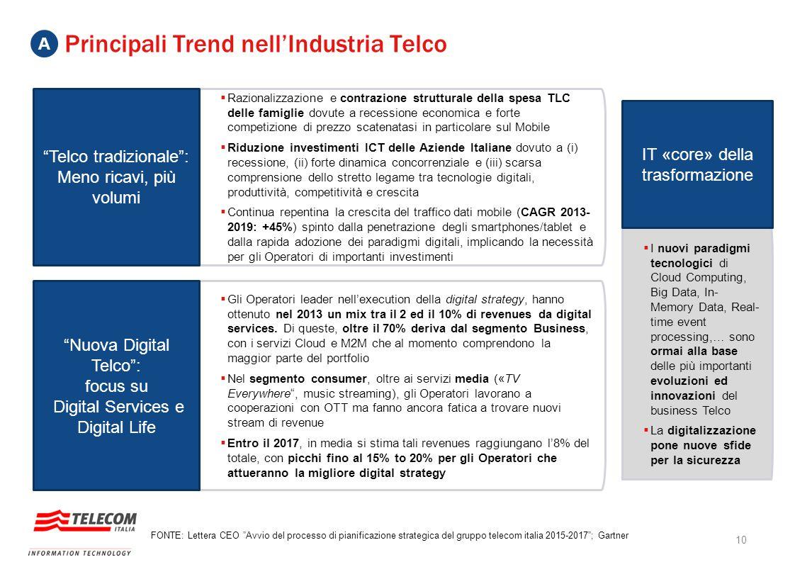 Principali Trend nell'Industria Telco  Razionalizzazione e contrazione strutturale della spesa TLC delle famiglie dovute a recessione economica e for