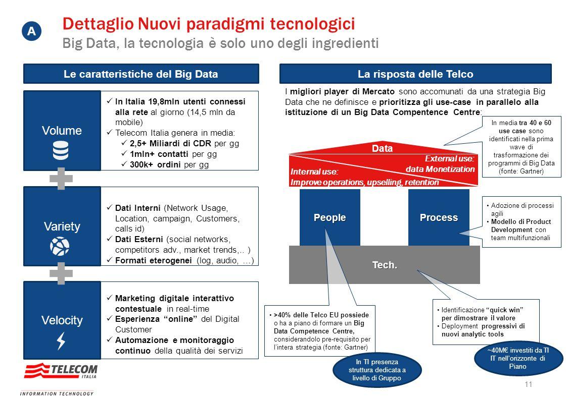 Dettaglio Nuovi paradigmi tecnologici Big Data, la tecnologia è solo uno degli ingredienti Volume Variety Velocity In Italia 19,8mln utenti connessi a