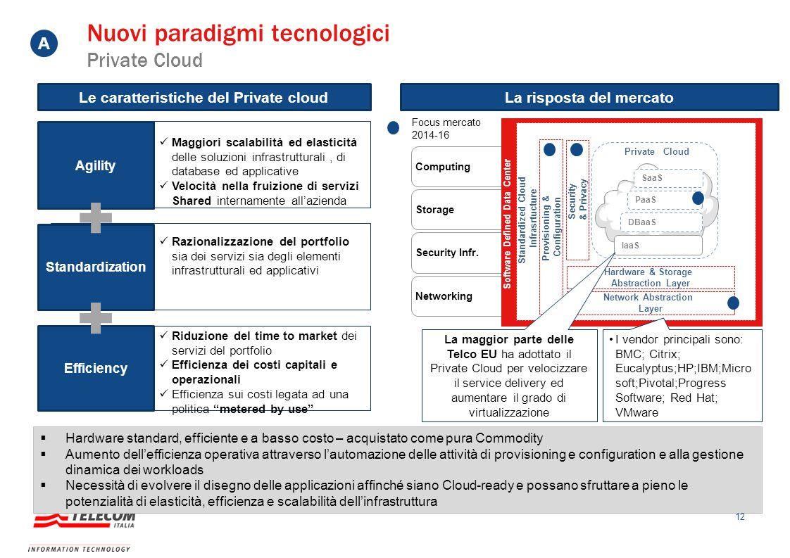 Nuovi paradigmi tecnologici Private Cloud Agility Standardization Efficiency Maggiori scalabilità ed elasticità delle soluzioni infrastrutturali, di d