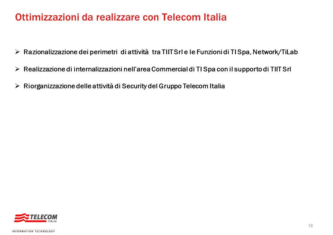 Ottimizzazioni da realizzare con Telecom Italia  Razionalizzazione dei perimetri di attività tra TIIT Srl e le Funzioni di TI Spa, Network/TiLab  Re