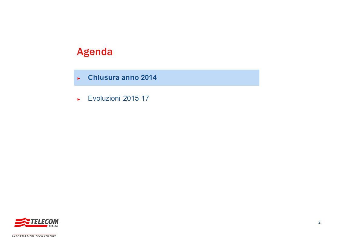Agenda ► Chiusura anno 2014 ► Evoluzioni 2015-17 2