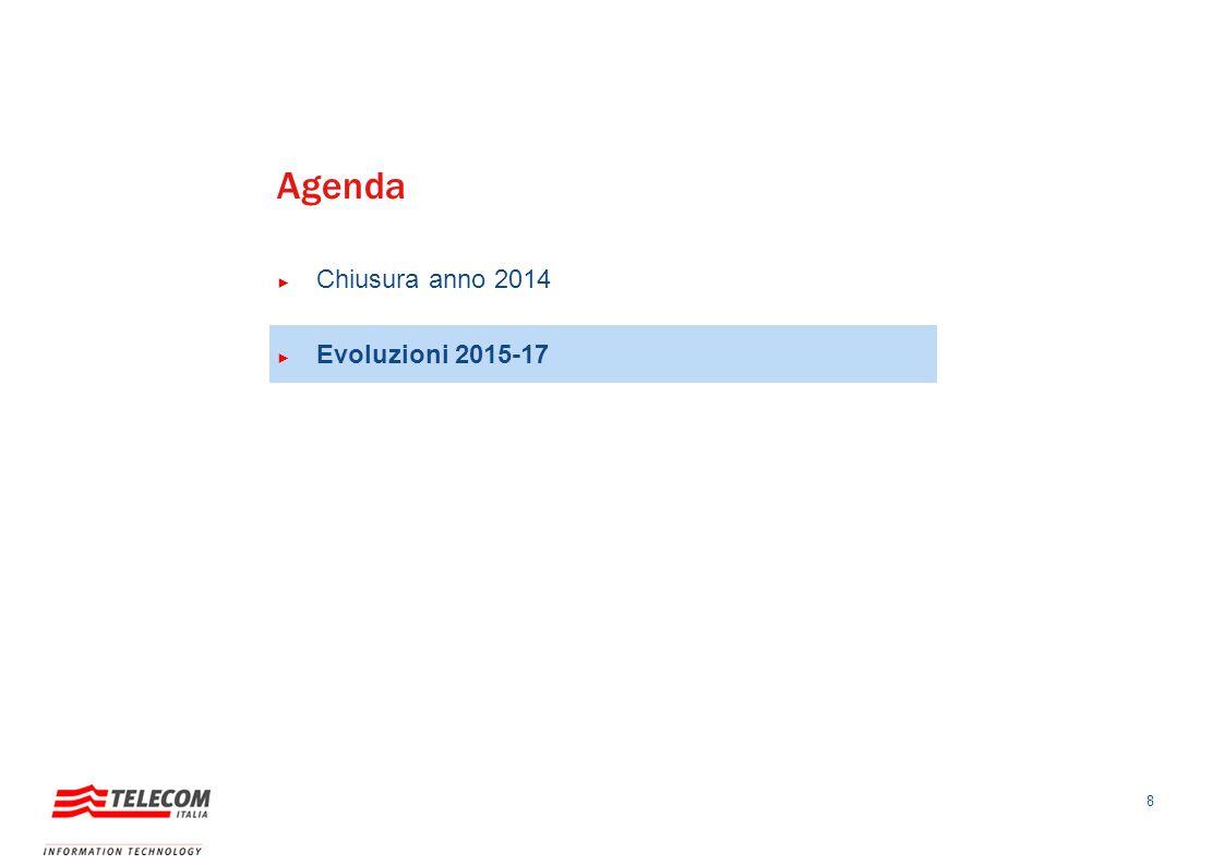 Agenda ► Chiusura anno 2014 ► Evoluzioni 2015-17 8