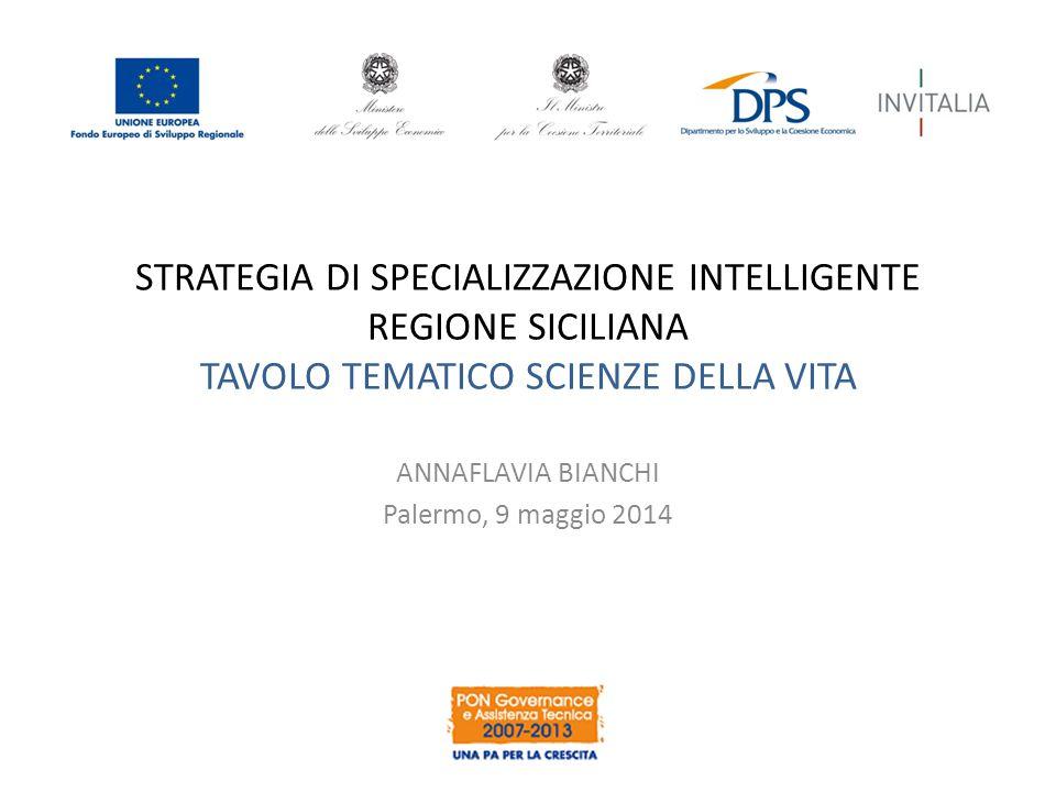 OBIETTIVI Fornire elementi per la selezione delle priorità della Regione Siciliana Condividere orientamenti tecnologici sul tema SCIENZE DELLA VITA A livello europeo A livello nazionale